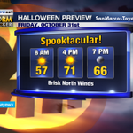 A look at your #Halloween forecast. Sunny, dry, and a bit cool as youre out trick-or-treating! #keyewx #austin http://t.co/VyDZljPxWP