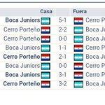 CERRO vs boca se enfrentaron 8 veces 2 victoria para cada uno y 4 empates @Danymacica @AmadeoGaona @twpyazulgrana http://t.co/ywSmi0htIS