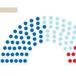 #UruguayDecide: en el mejor escenario el @Frente pierde dos diputados http://t.co/1kN6Dketih vía @ObservadorUY http://t.co/fWWDnJJjpa