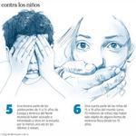 El maltrato a los menores crece del 35% al 44% en #Ecuador en 10 años http://t.co/O8m45iHl8X http://t.co/J9jDM7HJpp