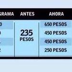 @ruthmaritza22 @AleMondras ya viste los costos y los salarios por la calle de donde? http://t.co/HLRps1WeWe
