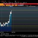 RT @izdato: Как вел себя российский рынок акций во время речи Путина на Валдае http://t.co/jVJyChtt5w