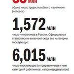 RT @KmrsOgoniok: Число тех, кто создает товары и услуги, меньше тех, кто получает доходы из бюджета http://t.co/GfPTcuxmDv http://t.co/pir7rznPMr