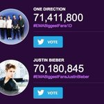 RT @Milraam_Curly: Voting while trying to break the VEVO record like: #StealMyGirlVideoToday #EMABiggestFans1D http://t.co/dcS97YCOlV