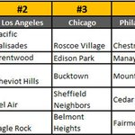 Top 20 cities for trick-or-treating. #SF is number 1 of course. http://t.co/eiut4daep3 via @abc7newsbayarea @zillow http://t.co/6zaEk1t1Tq