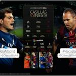 ¿Qué equipo va mejor preparado para #ElClásicoBBVA4? RT si #HalaMadrid Fav si #ViscaBarça http://t.co/64RpBlnXYe