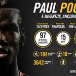 Scegliete tra queste 97 partite tre momenti #Pogboom che vi hanno lasciato senza fiato: quale il vostro podio? http://t.co/i9ZiO7kf9P