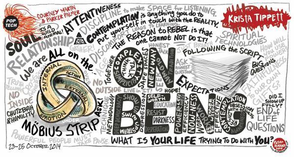 .@peterdurand illustration of the amazing @beingtweets convo w @kristatippett, @courtwrites & @parkerjpalmer #poptech http://t.co/Nc77TSTfz6