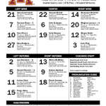 Were 25 min from puck drop at Ridder. Heres a look at the lineups for the #Gophers & UND. http://t.co/uXfyktOy5i