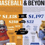 RT @KCBizJournal: Find out how #KC and #SF match up on and off the field: http://t.co/mirrWzlkwq #SFGiants #Royals http://t.co/fbLrQdKcb4