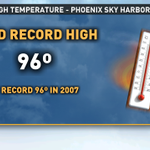 RT @DrMatt12News: TIED RECORD: High so far at #Phoenix #SkyHarbor has been 96º, this ties the record high on this day set in 2007 #azwx http://t.co/k8EQY81YxO