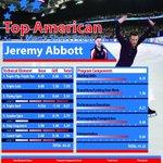 RT @USFigureSkating: A great 1st day at #SA2014! @jeremyabbottpcf & @chockolate02/@Evan_Bates were top Americans: