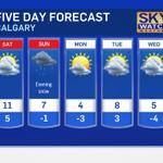 Saturdays the day for yard work. The @CTVCalgary 5 day forecast. #yyc #Calgary http://t.co/M1xCHbjeZa