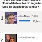 RT @Shippadorazinha: Enquete UOL após Aécio dar uma AULA de Brasil em Dilma que só gaguejava. AÉCIO GANHOU O DEBATE #Aecio45PeloBrasil http://t.co/lu6NjBKKU7