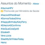 RT @BlogDoPim: Twitter confirma vitória de Aécio no #DebateNaGlobo. Cidadãos comuns vencem a militância comprada. #Aecio45PeloBrasil http://t.co/cDi092N3d9
