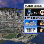 Dress warmly & take a rain coat if youre going to game #4 of #WorldSeries! @SFGiants http://t.co/8rQaHgmH4u