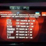Сколько стоит минута политической рекламы на центральных каналах Украины. #выборы #Украина http://t.co/BsxTjgYHMr