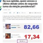 RT @marisascruz: RT @edgardbrandao: #Aecio45PeloBrasil #DebateNaGlobo TODOS OS DEBATES AÉCIO DEU LAVADA NA DILMA. INDECISO VEM! http://t.co/jAUBU76dIh