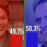 RT @DiarioPE: PESQUISA CNT//MDA: Aécio Neves (PSDB) volta a ficar na frente da candidata Dilma Rousseff (PT): 50,3% contra 49,7%. http://t.co/Yj1T5I4kXq