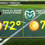 RT @9NEWSWeather: Gameday forecast for the @cubuffs and @ColoradoStateU. Good Luck! @9News #9wx http://t.co/YfGfYbwOZV