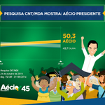 RT @AecioNeves: Vamos, juntos, mudar o Brasil! #Aécio45 http://t.co/b9HuDJi153
