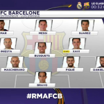 RT @beinsports_FR: [LIVE] Real Madrid - FC Barcelone en exclusivité sur beIN SPORTS 2 / Luis Suarez titulaire ! #RealBarca #RMAFCB http://t.co/cwRREFBrFd
