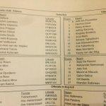De opstellingen van Vitesse en NAC Breda. #NACpraat #vitNAC http://t.co/T4xNVrRNZF