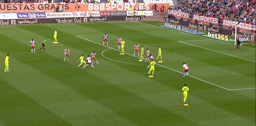 La pèrdua de Messi a 3/4 de camp agafa 6 jugadors fora de combat. L'equilibri és Busquets + un 2c2 al darrere. http://t.co/RWMGx24fQW