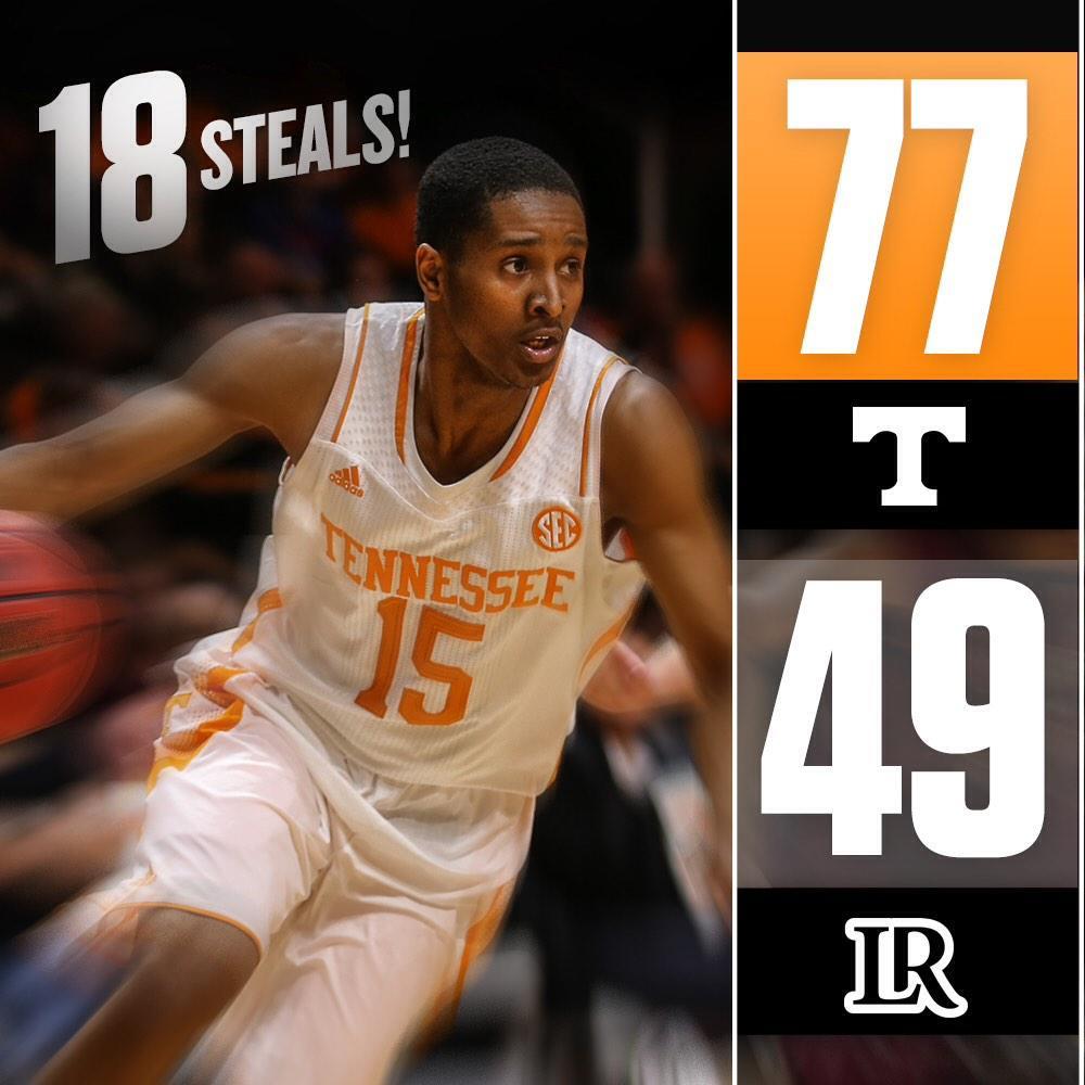 Tennessee Vols Mens Basketball vs Lenoir-Rhyne Mens ...