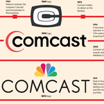 Comcast may become the world's biggest media group and content companies are worried http://t.co/KtlznzoL3Y http://t.co/1TDFH0vmln