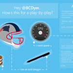 @BCDyer Hey, BC! We've come up with some great options just for you. Check 'em out!