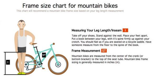 Shopping for a new bike? measure your inseam to find the perfect ...