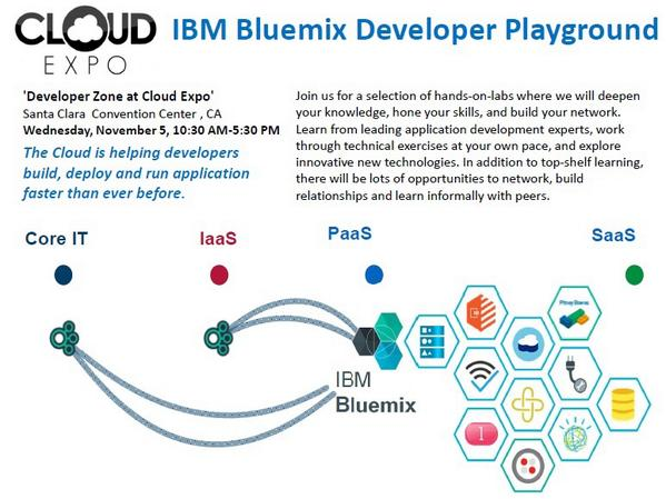 "Presenting ""Bluemix Developer Playground"" @CloudExpo ▸ http://t.co/W0lCKNhgbg #Cloud #BigData #DevOps #Bluemix #IoT http://t.co/MkcYYzGAR9"