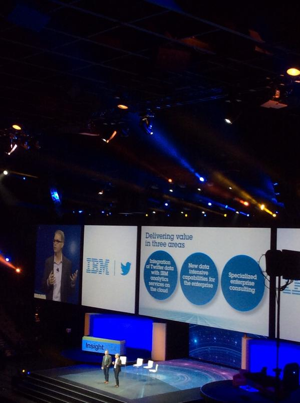 IBM & Twitter announce 3 partner areas as they integrate Twitter data & IBM Analytics #IBMInsight #IBMandTwitter http://t.co/nqQg2Ln4ef