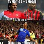 King Drogba http://t.co/1XwHDJV8lr