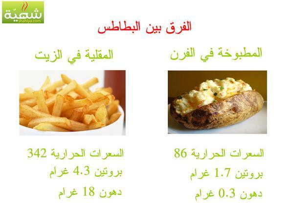 الفرق بين البطاطس المشوية والمقلية!! #شهية #السعودية #مصر #ريتويت http://t.co/Q80rF5KQCn
