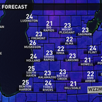 Wind gusts could exceed 40MPH at times Friday producing these terrifyingly low wind chills. #wmiwx @wzzm13wx http://t.co/N6WbjzKNYo