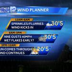 Cloudy & 50 today. Wind planner for tonight/tomorrow. Big talking wind kicks in late tonight. @wisn12news on till 7. http://t.co/ZXs1gBoi7N