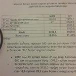 RT @OtgonbayarY: Өр нэг иймэрхүү л байна даа http://t.co/9D8MUcbNge
