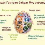 RT @tubu4: Тархи гэмтээж байдаг муу зуршлууд гэнэ дээ http://t.co/De8D3Pj0Zk
