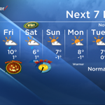 Windy today with a high near 5. Closer to 10 on Halloween with a chance of some evg. showers. @GlobalEdmonton #yegwx http://t.co/QTkHEPvJVw