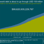 RT @KarlreMarks: Total world debt is now $100 trn. Whom do we owe it to, the Martians?  http://t.co/92eLgVaE33