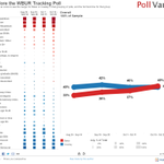The @WBUR Tracking Poll broken down by demographic http://t.co/KfZ2Fh9tHU #mapoli http://t.co/YE5pOA4yFI