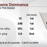 Louisville D this season ranks #1 in three major categories. Will Jameis Winston be ready for them?#FSUvsLOU 730 ESPN http://t.co/H4P4eQTqdE