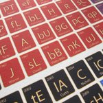 RT @onasixpence: @thncom   My tribute to classic #London films in a periodic-table art print. No really. http://t.co/ErF4wMwjDg