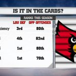 """@CollegeGameDay: Does Louisville have the nation's best defense? #FSUvsLOU http://t.co/eWMtb8AWfl"" Why yes, yes they do. #L1C4"