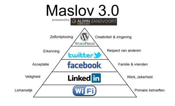 Maslov 3.0 http://t.co/2ThEsSHWG1 cc @pterlouw ;-) http://t.co/oH5lgpb5hT