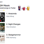 The time #Directioners got @NickiMinaj to No. 1. Sorry guys, she still holds the @Vevo record: http://t.co/dTfzAFCq5G http://t.co/zZccSS3Vez