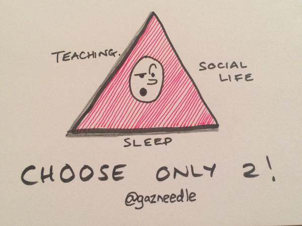 RT @gazneedle: Work/life balance. Choose only 2.   #ukedchat #SLTchat http://t.co/8uc1jG1au2