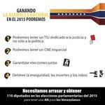 Ganando la Asamblea Nacional en el 2015, podremos tener un CNE imparcial #UniónyCambio http://t.co/5kifyGrL2z